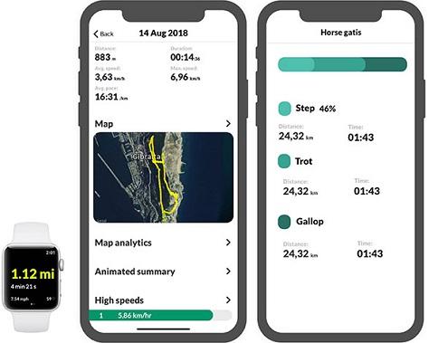 Horse Riding Tracker app for equestrians